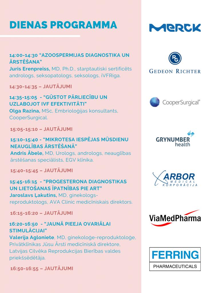 VII LCRB konference online AGENDA